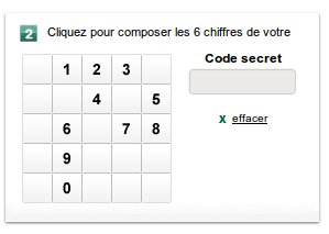 code secret BNP paribas